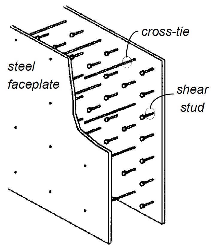 Steel-Concrete (SC) Composite Element